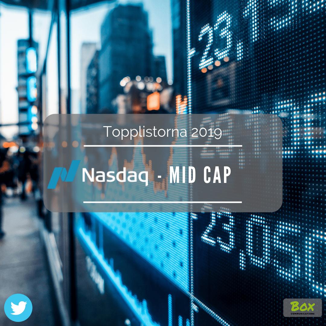 Mid CAp, börs-vd, twitter, investor relations, box communications